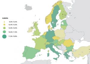 dati EUROSTAT 2008